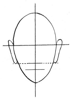 Как нарисовать нос человека в анфас