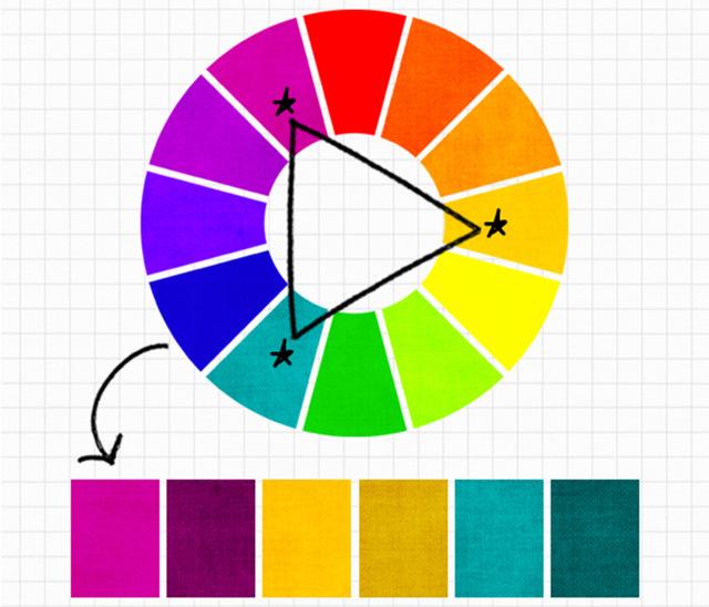 Цветовое единство и гармония в живописи