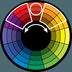 Как достичь гармонии в цвете? О закономерностях цветового круга