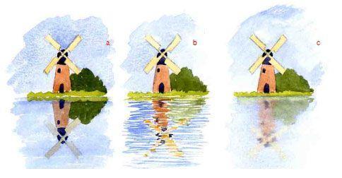 Как нарисовать отражение в воде?