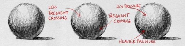Как правильно построить падающую тень в рисунке?
