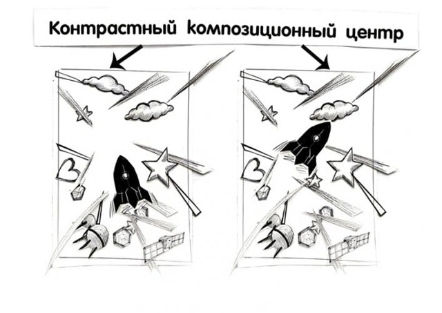 Закон равновесия в композиции: рисунки, схемы, принципы